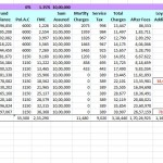 ULIP Plan Cost Vs Mutual Fund Cost