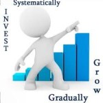 Systematic Investment – What one ought to know…